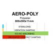 Gladen Aero-Poly dämpmatta